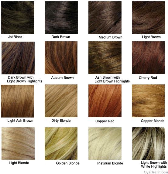 Types Of Blonde Hair Colour
